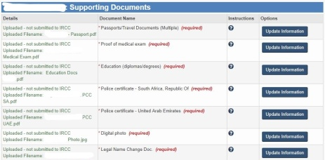 Spouse Supporting Documents
